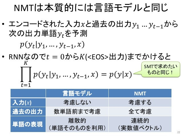 NMTは本質的には言語モデルと同じ • エンコードされた入力𝑥と過去の出力𝑦1 … 𝑦𝑡−1から 次の出力単語𝑦𝑡を予測 • RNNなので𝑡 = 0から𝐾(<EOS>出力)までかけると 22 𝑝(𝑦𝑡 𝑦1, … , 𝑦𝑡−1, 𝑥) 𝑡=1 ...