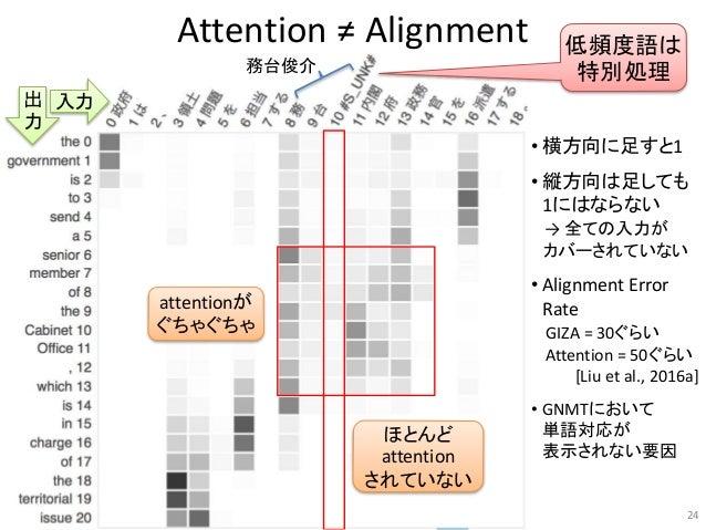 Attention ≠ Alignment 24 出 力 入力 務台俊介 • 横方向に足すと1 • 縦方向は足しても 1にはならない → 全ての入力が カバーされていない • Alignment Error Rate GIZA = 30ぐらい ...
