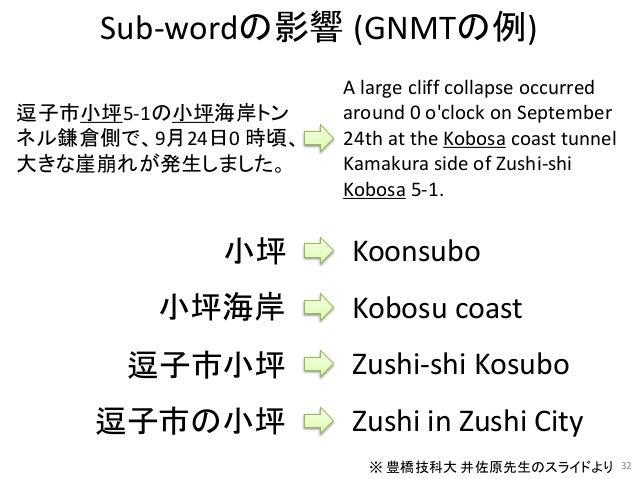 Sub-wordの影響 (GNMTの例) 32 逗子市小坪5-1の小坪海岸トン ネル鎌倉側で、9月24日0 時頃、 大きな崖崩れが発生しました。 逗子市小坪 Zushi-shi Kosubo 逗子市の小坪 Zushi in Zushi City...