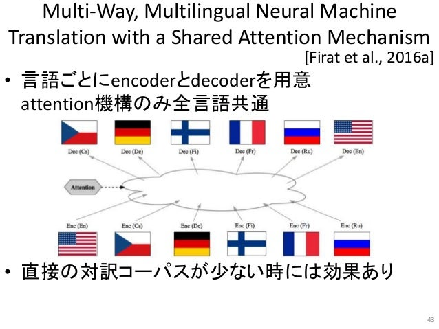 Multi-Way, Multilingual Neural Machine Translation with a Shared Attention Mechanism • 言語ごとにencoderとdecoderを用意 attention機構...