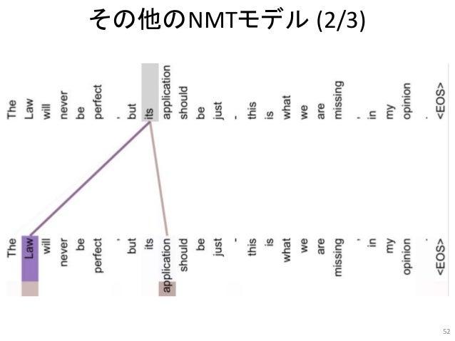 その他のNMTモデル (2/3) 52