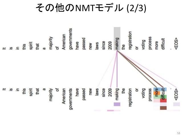 その他のNMTモデル (2/3) 53