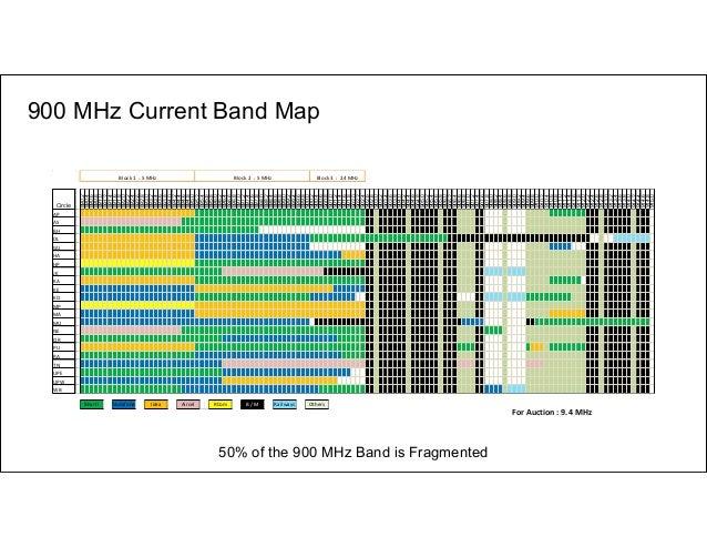 Harmonizing 900 MHz Band