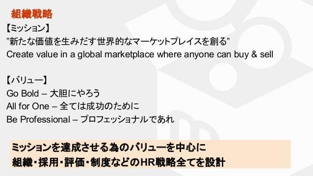 """組織戦略 ミッションを達成させる為のバリューを中心に 組織・採用・評価・制度などのHR戦略全てを設計 【ミッション】 """"新たな価値を生みだす世界的なマーケットプレイスを創る"""" Create value in a global marketpla..."""