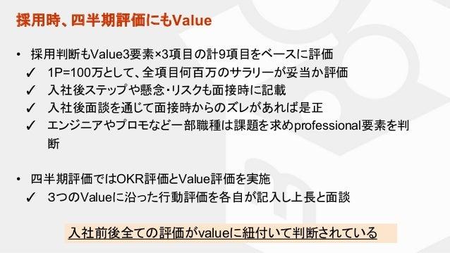 採用時、四半期評価にもValue • 採用判断もValue3要素×3項目の計9項目をベースに評価 ✓ 1P=100万として、全項目何百万のサラリーが妥当か評価 ✓ 入社後ステップや懸念・リスクも面接時に記載 ✓ 入社後面談を通じて面接時からのズ...