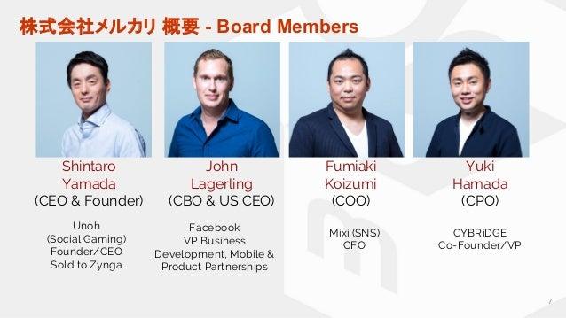 株式会社メルカリ 概要 - Board Members 7 Shintaro Yamada (CEO & Founder) Fumiaki Koizumi (COO) Yuki Hamada (CPO) CYBRiDGE Co-Founder/...