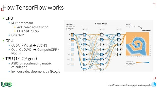 The Flow of TensorFlow