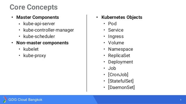 What you have to know about Certified Kubernetes Administrator (CKA)