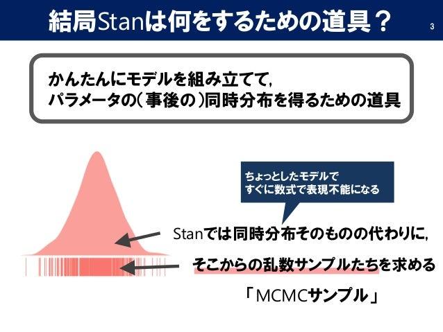 stanの紹介と応用事例 age heapingの統計モデル