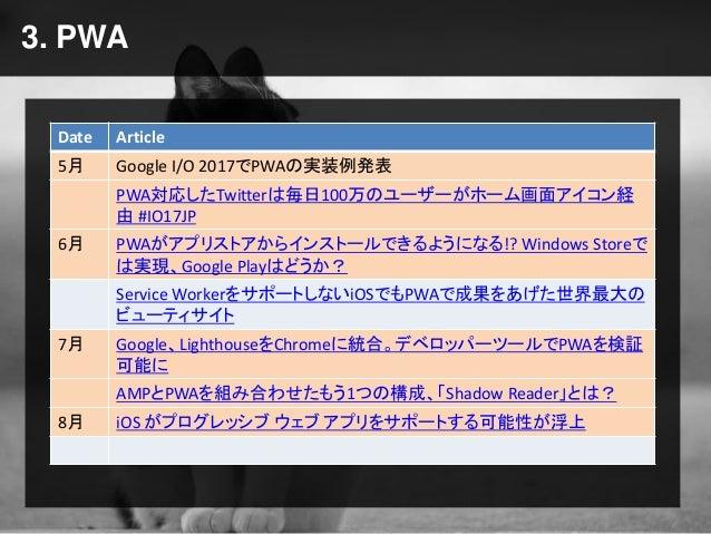 3. PWA Date Article 5月 Google I/O 2017でPWAの実装例発表 PWA対応したTwitterは毎日100万のユーザーがホーム画面アイコン経 由 #IO17JP 6月 PWAがアプリストアからインストールできるよ...