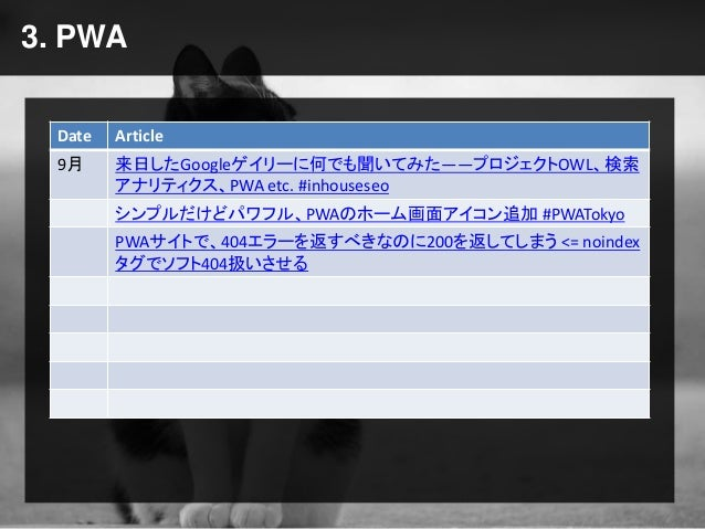 3. PWA Date Article 9月 来日したGoogleゲイリーに何でも聞いてみた――プロジェクトOWL、検索 アナリティクス、PWA etc. #inhouseseo シンプルだけどパワフル、PWAのホーム画面アイコン追加 #PWA...