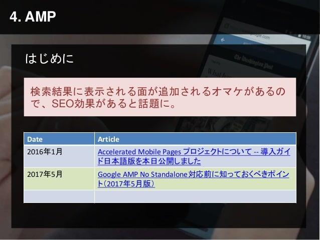 4. AMP Date Article 2016年1月 Accelerated Mobile Pages プロジェクトについて -- 導入ガイ ド日本語版を本日公開しました 2017年5月 Google AMP No Standalone対応前...