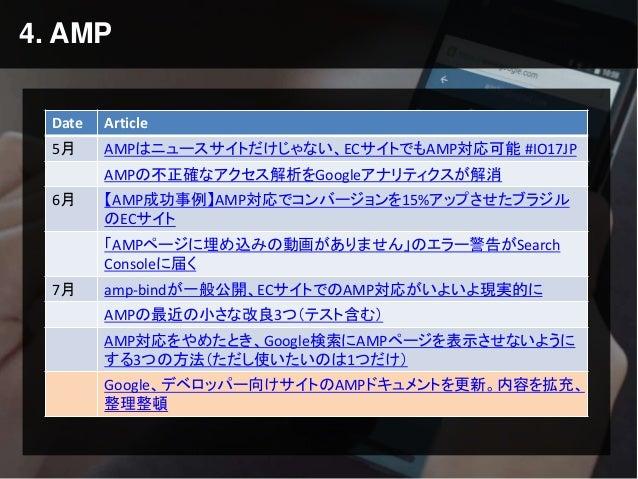 4. AMP Date Article 5月 AMPはニュースサイトだけじゃない、ECサイトでもAMP対応可能 #IO17JP AMPの不正確なアクセス解析をGoogleアナリティクスが解消 6月 【AMP成功事例】AMP対応でコンバージョンを...