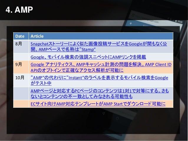 """4. AMP Date Article 8月 Snapchatストーリーによく似た画像投稿サービスをGoogleが間もなく公 開。AMPベースで名称は""""Stamp"""" Google、モバイル検索の強調スニペットにAMPリンクを掲載 9月 Goog..."""
