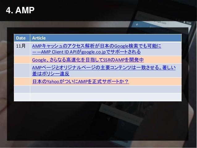 4. AMP Date Article 11月 AMPキャッシュのアクセス解析が日本のGoogle検索でも可能に ――AMP Client ID APIがgoogle.co.jpでサポートされる Google、さらなる高速化を目指してSSRのA...