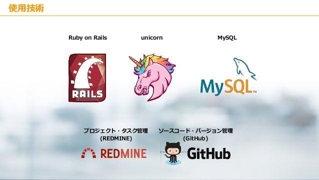 Copyright © Kakaku.com Inc. All Rights Reserved. Ruby on Rails unicorn MySQL 使用技術 プロジェクト・タスク管理 (REDMINE) ソースコード・バージョン管理 (G...