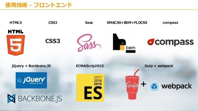 Copyright © Kakaku.com Inc. All Rights Reserved. HTML5 CSS3 jQuery + Backbone.JS ECMAScrip2015 Sass 使用技術 - フロントエンド Gulp + ...
