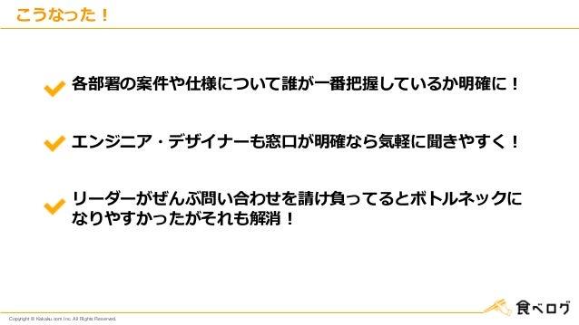 Copyright © Kakaku.com Inc. All Rights Reserved. こうなった! 各部署の案件や仕様について誰が一番把握しているか明確に! エンジニア・デザイナーも窓口が明確なら気軽に聞きやすく! リーダーがぜんぶ...