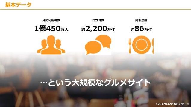 Copyright © Kakaku.com Inc. All Rights Reserved. 基本データ 1億450万人 約2,200万件 約86万件 …という大規模なグルメサイト 月間利用者数 口コミ数 掲載店舗 ※2017年12月現在の...