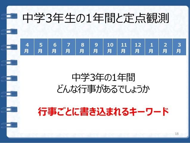 中学3年生の1年間と定点観測 4 月 5 月 6 月 7 月 8 月 9 月 10 月 11 月 12 月 1 月 2 月 3 月 中学3年の1年間 どんな行事があるでしょうか 行事ごとに書き込まれるキーワード 18