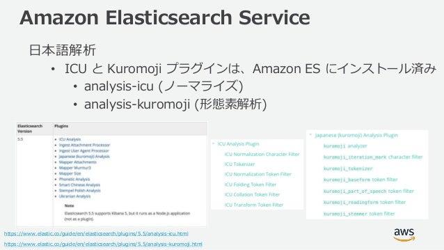 GitHub - elastic/elasticsearch: Open Source, Distributed ...