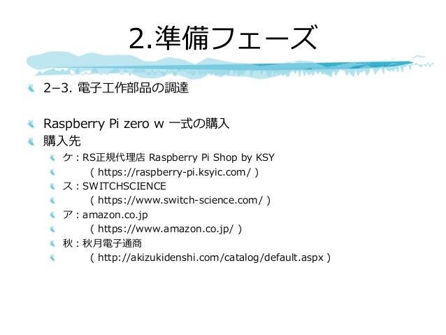 23. 電⼦⼯作部品の調達 Raspberry Pi zero w ⼀式の購⼊ 購⼊先 ケ:RS正規代理店 Raspberry Pi Shop by KSY ( https://raspberry-pi.ksyic.com/ ) ス:SWIT...