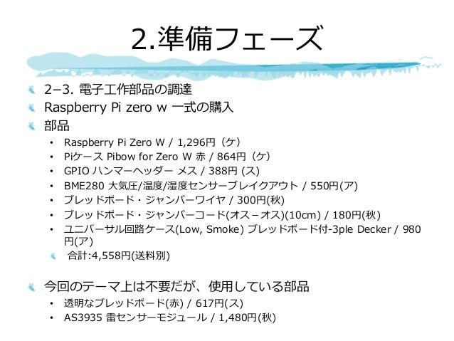 23. 電⼦⼯作部品の調達 Raspberry Pi zero w ⼀式の購⼊ 部品 • Raspberry Pi Zero W / 1,296円(ケ) • Piケース Pibow for Zero W ⾚ / 864円(ケ) • GPIO ...