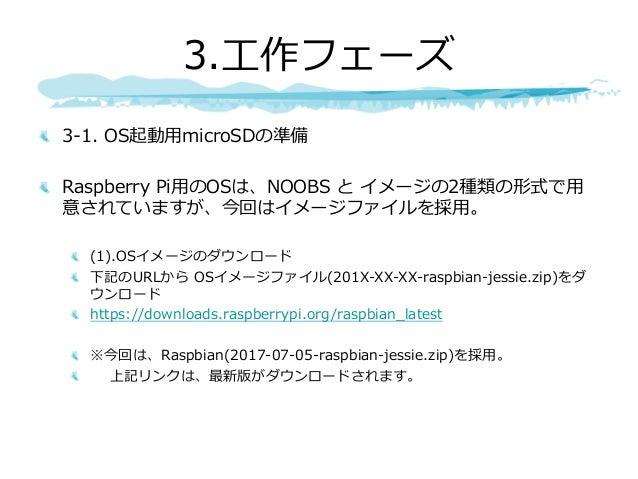 3-1. OS起動⽤microSDの準備 Raspberry Pi⽤のOSは、NOOBS と イメージの2種類の形式で⽤ 意されていますが、今回はイメージファイルを採⽤。 (1).OSイメージのダウンロード 下記のURLから OSイメージファイ...