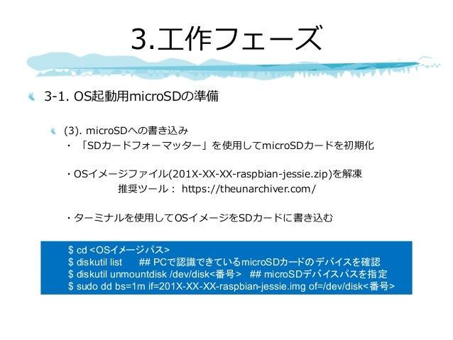 3-1. OS起動⽤microSDの準備 (3). microSDへの書き込み ・ 「SDカードフォーマッター」を使⽤してmicroSDカードを初期化 ・OSイメージファイル(201X-XX-XX-raspbian-jessie.zip)を解凍...