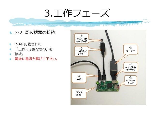 3-2. 周辺機器の接続 2-4に記載された 「⼯作に必要なもの」を 接続。 最後に電源を繋げて下さい。 3.⼯作フェーズ ランプ 点灯
