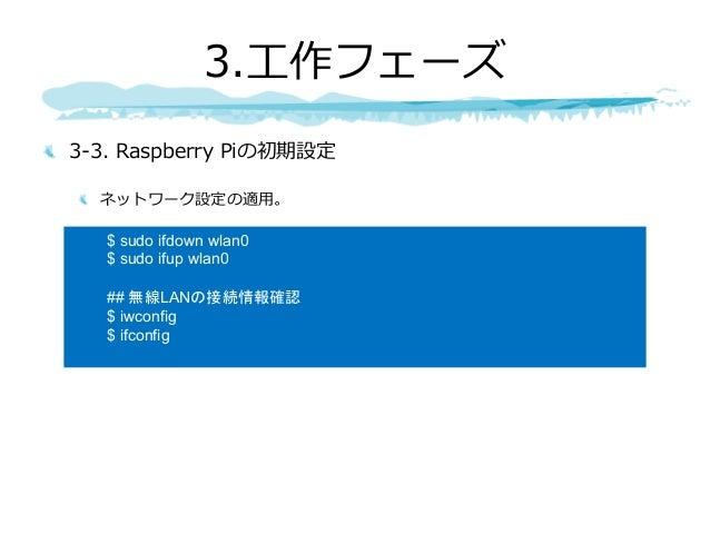 3-3. Raspberry Piの初期設定 ネットワーク設定の適⽤。 3.⼯作フェーズ $ sudo ifdown wlan0 $ sudo ifup wlan0 ## 無線LANの接続情報確認 $ iwconfig $ ifconfig