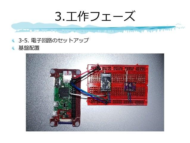 3-5. 電⼦回路のセットアップ 基盤配置 3.⼯作フェーズ