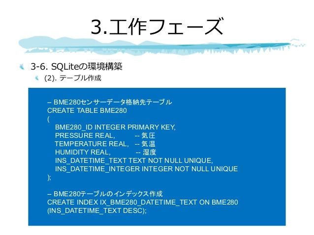 3-6. SQLiteの環境構築 (2). テーブル作成 3.⼯作フェーズ -- BME280センサーデータ格納先テーブル CREATE TABLE BME280 ( BME280_ID INTEGER PRIMARY KEY, PRESSUR...