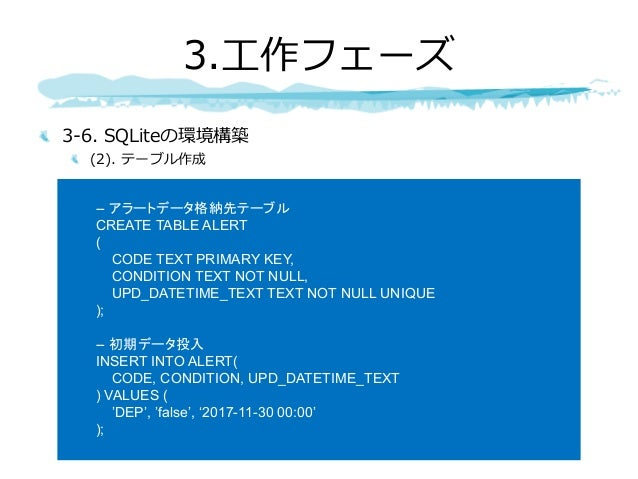 3-6. SQLiteの環境構築 (2). テーブル作成 3.⼯作フェーズ -- アラートデータ格納先テーブル CREATE TABLE ALERT ( CODE TEXT PRIMARY KEY, CONDITION TEXT NOT NUL...