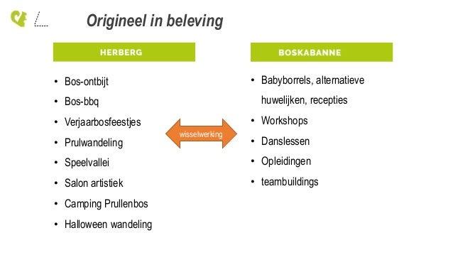Origineel in marketing Huisstijl wordt doorgetrokken in: • Communicatie; • Website; • FB; • Signalisatie; • Inrichting;