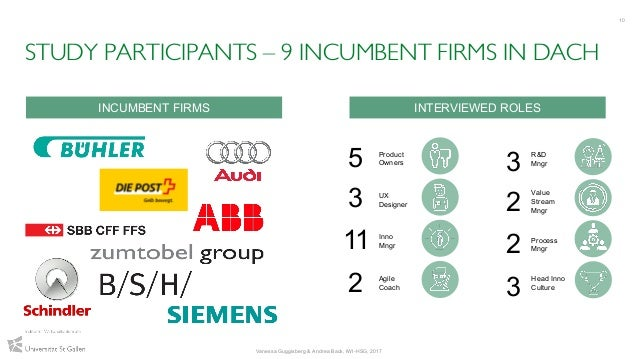 10 STUDY PARTICIPANTS – 9 INCUMBENT FIRMS IN DACH Vanessa Guggisberg & Andrea Back, IWI-HSG, 2017 Product Owners UX Design...
