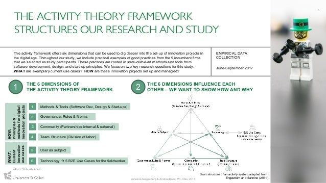 15 THE ACTIVITY THEORY FRAMEWORK STRUCTURES OUR RESEARCH AND STUDY The activity framework offers six dimensions that can b...