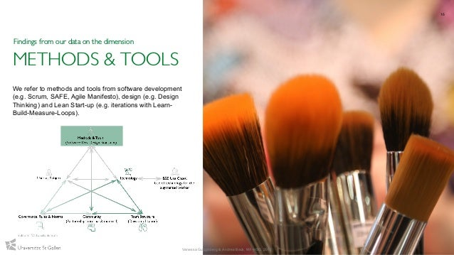 METHODS & TOOLS We refer to methods and tools from software development (e.g. Scrum, SAFE, Agile Manifesto), design (e.g. ...