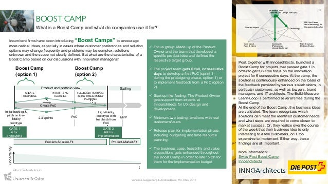 22 Vanessa Guggisberg & Andrea Back, IWI-HSG, 2017 BOOST CAMP What is a Boost Camp and what do companies use it for? Post,...