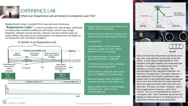 Audi launched their Experience Lab three years ago (see characteristics on the left). Every two weeks, a committee of repr...