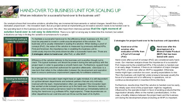 29 HAND-OVER TO BUSINESS UNIT FOR SCALING UP What are indicators for a successful hand-over to the business unit? Demand f...