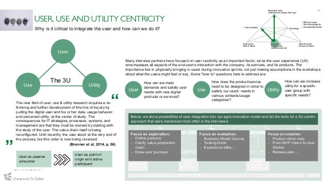 35 USER, USE AND UTILITY CENTRICITY Why is it critical to integrate the user and how can we do it? Vanessa Guggisberg & An...