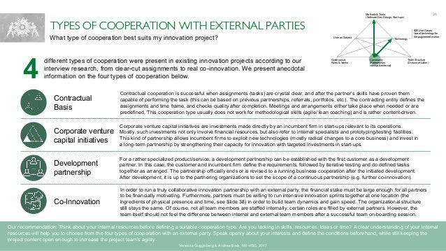 36 TYPES OF COOPERATION WITH EXTERNAL PARTIES Our recommendation: Think about your internal resources before defining a su...