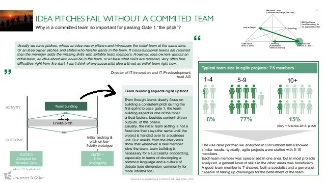 45 Vanessa Guggisberg & Andrea Back, IWI-HSG, 2017 IDEA PITCHES FAIL WITHOUT A COMMITED TEAM Why is a committed team so im...