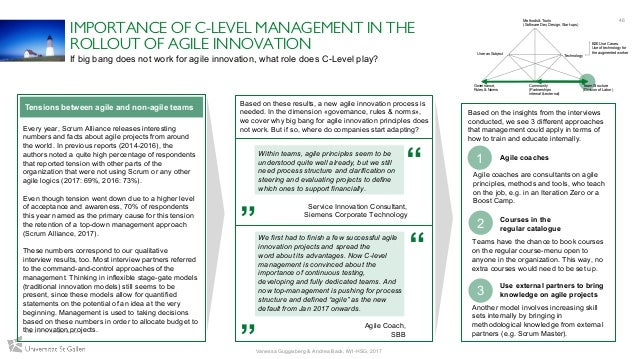 46 Vanessa Guggisberg & Andrea Back, IWI-HSG, 2017 IMPORTANCE OF C-LEVEL MANAGEMENT IN THE ROLLOUT OF AGILE INNOVATION If ...