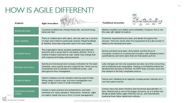 50 HOW IS AGILE DIFFERENT? Market structure User centricity Customer preferences change frequently, and technology advance...