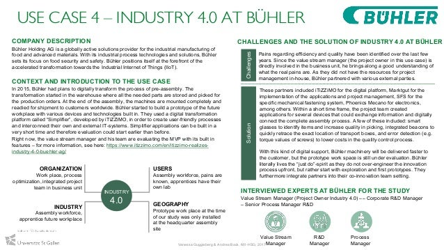 USE CASE 4 – INDUSTRY 4.0 AT BÜHLER INTERVIEWED EXPERTS AT BÜHLER FOR THE STUDY Value Stream Manager (Project Owner Indust...