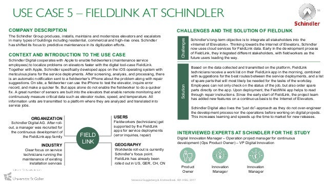 USE CASE 5 – FIELDLINK AT SCHINDLER INTERVIEWED EXPERTS AT SCHINDLER FOR THE STUDY Digital Innovation Manager – Operation ...