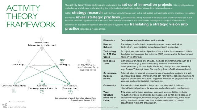 58 The activity theory framework helps to understand the set-up of innovation projects. It is considered as a meta-theory ...