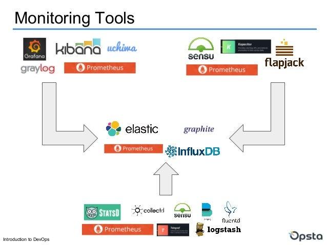 DevOps Transformation in Technical